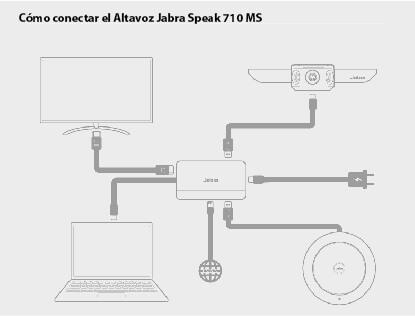 como conectar el altavoz Jabra Speak 710